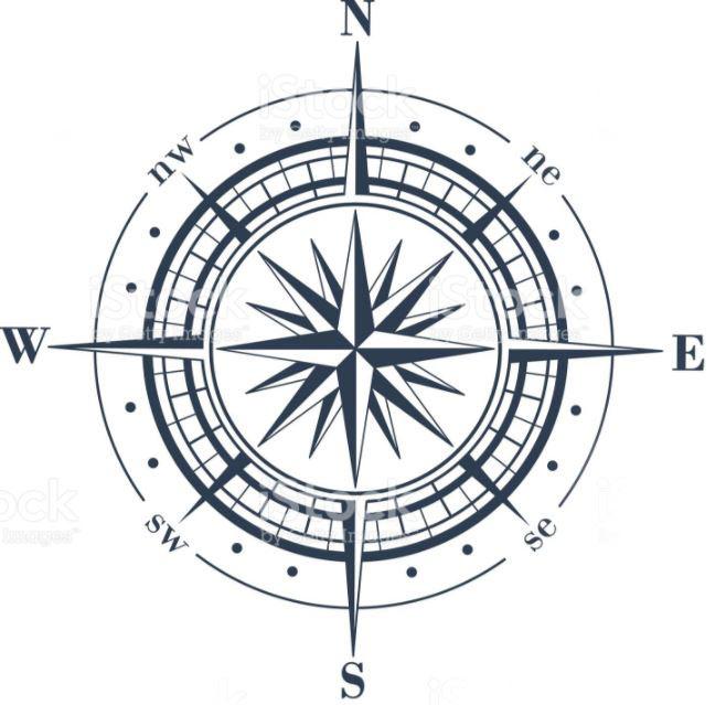 Ihr Kompass in der Kommunikation